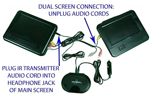 Melodeez MDZ-IRT-(1) Infrared IR Audio Transmitter For Portable Headrest DVD Players For Wireless Headphone Conversion 12v For in Car Use